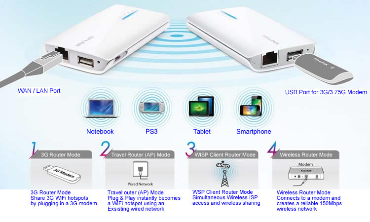 Tp link tl mr3040 3g4g lte portable end 6122016 515 pm 150mbps more power to you greentooth Images
