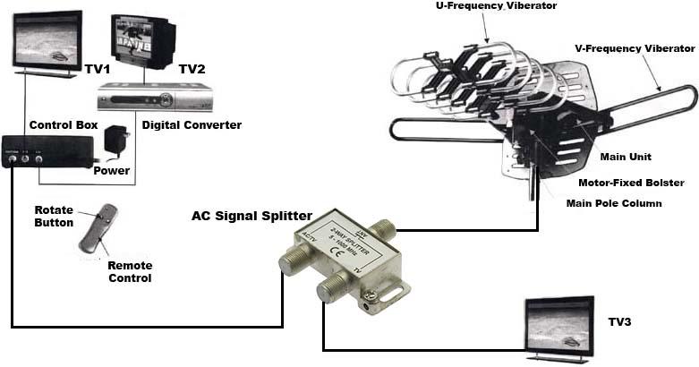 4way wa2608/wa2608b tv signal splitter ac power pass ... tv signal splitter wiring diagram #14