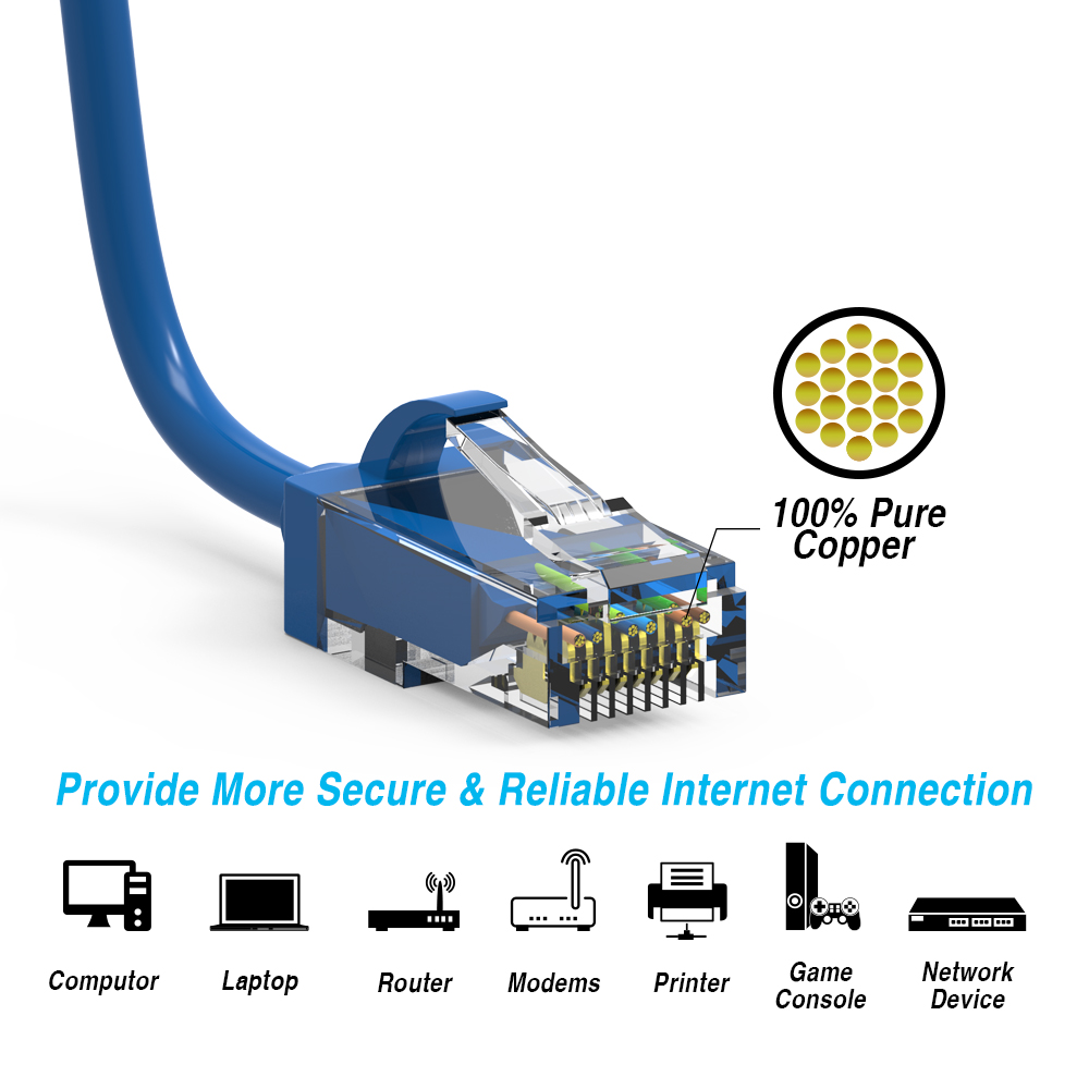 1Gbps Network//Internet Cable 3 Pack Blue Professional Series BoltLion BL-699889 Bootless Cat5e RJ45 Ethernet Cable 5 Feet 350MHZ
